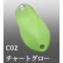 Ivyline Penta 0.7g 19mm C02